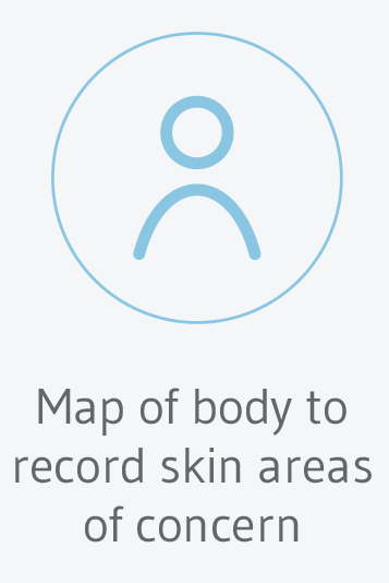 Map of body for recording areas of skin causing you concern on your body